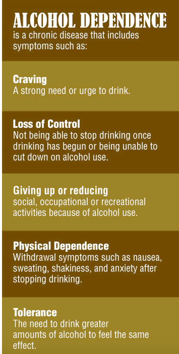 abuse alcohol drug effect health mental papers research How alcohol affects the brain and the varying mental health side effects that can result from excessive drinking it's a severe mental illness where hallucinations and delusions of persecution develop psychotic symptoms can also occur when very heavy drinkers suddenly stop drinking and.