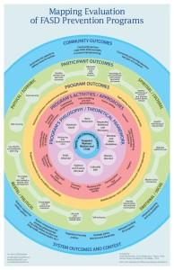 MAP-FASD-Prevention-prog.feb18-2013-Cover-194x300